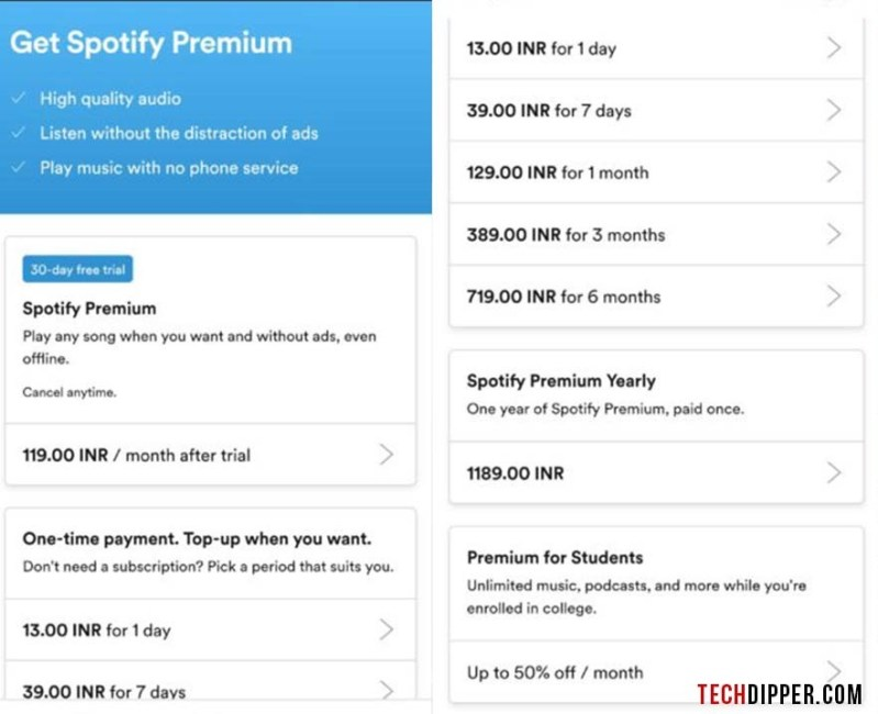 Spotify Officially Launched In India With A Monthly Subscription Of
