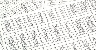 how to delete all the blanks in any excel sheet easily at once