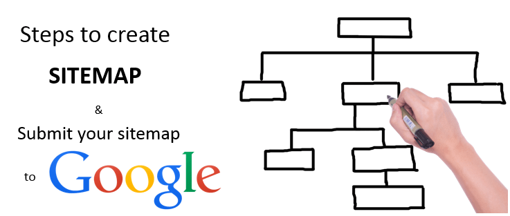 steps to create sitemap and submit your sitemap to google