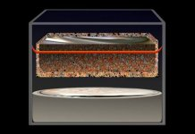 Novel approach to rechargeable batteries