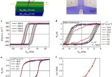 Structure, magnetic properties and SOT effect in the Bi0.9Sb0.1(10 nm)/Mn0.6Ga0.4(3 nm) bilayer with perfect PMA.