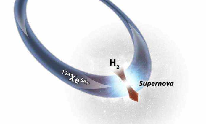 For the first time, the fusion of hydrogen and xenon was able to be investigated at the same temperatures as occur in stellar explosions using an ion storage ring. Credit: Mario Weigand