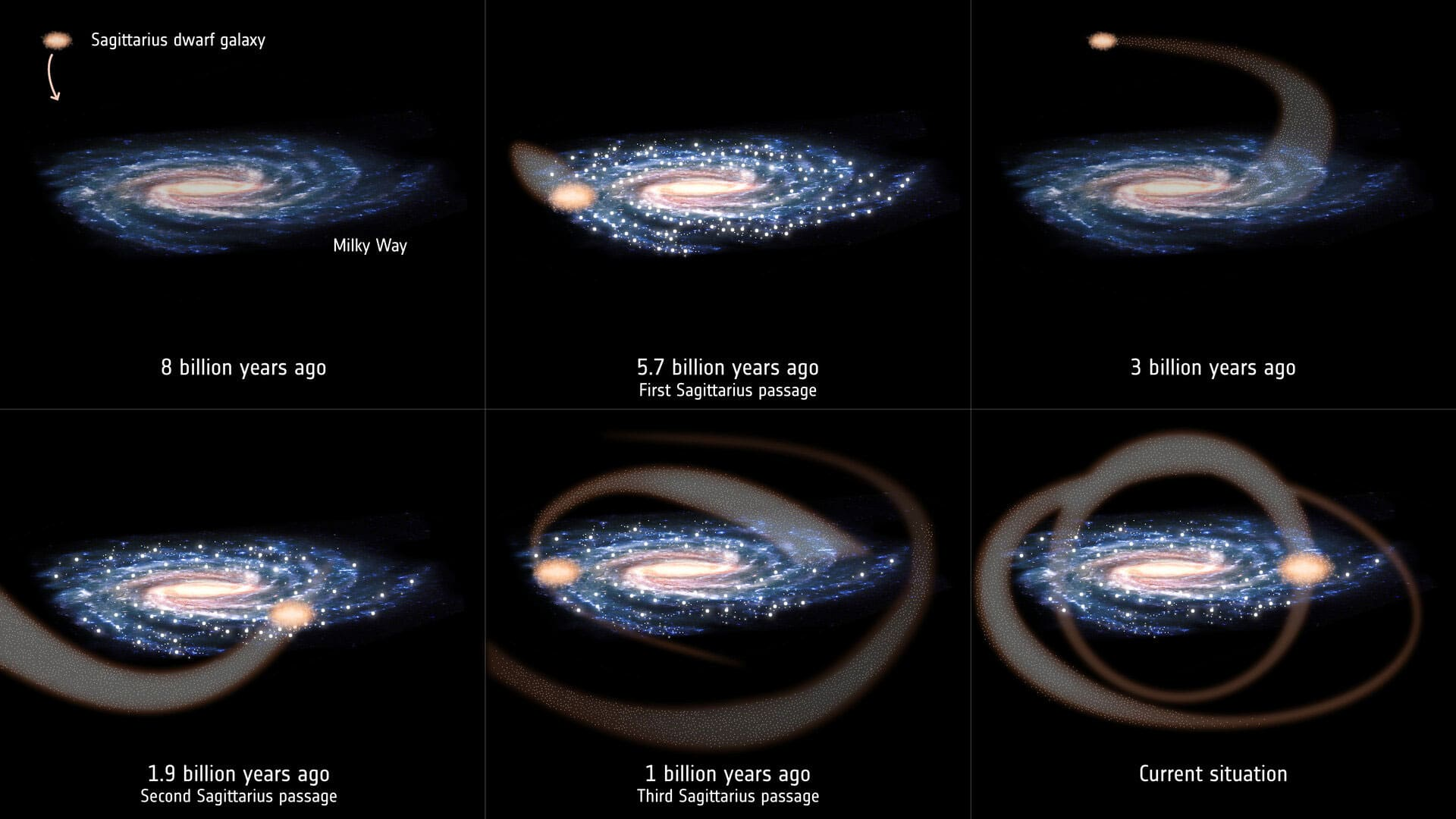 Galactic collision may have triggered Solar System formation