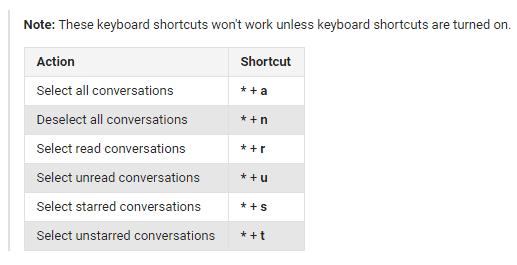 keyboard-shortcuts-gmail