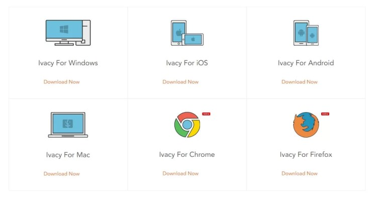 Ivacy VPN Supported Devices