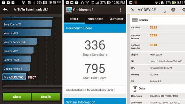 Zenfone-4-benchmarks