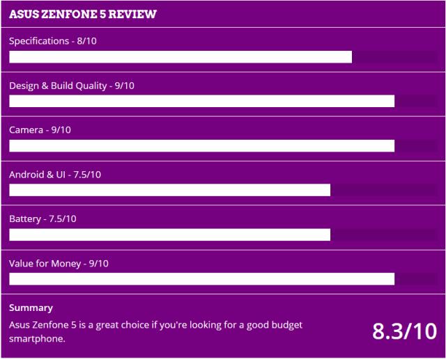 asus-zenfone-5-a501cg-review2.jpg