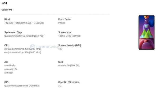 Samsung Galaxy M51 Specs