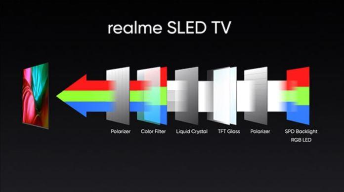 sled-tv