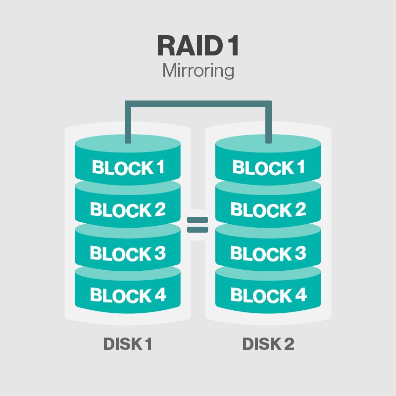 storage_raid_01
