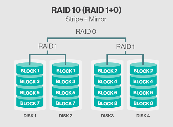 storage_raid_10_desktop