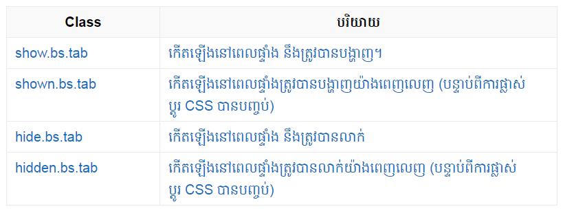 tab-class002