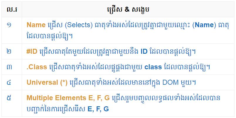 table-selectors01