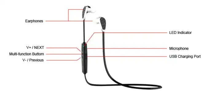 Bluedio N2 Sports Bluetooth V4.1_Earphone_with_Mic5