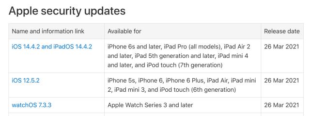 Apple Update 3 27 2021