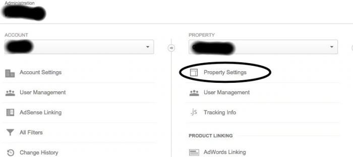 property management of blog in Google Analytics