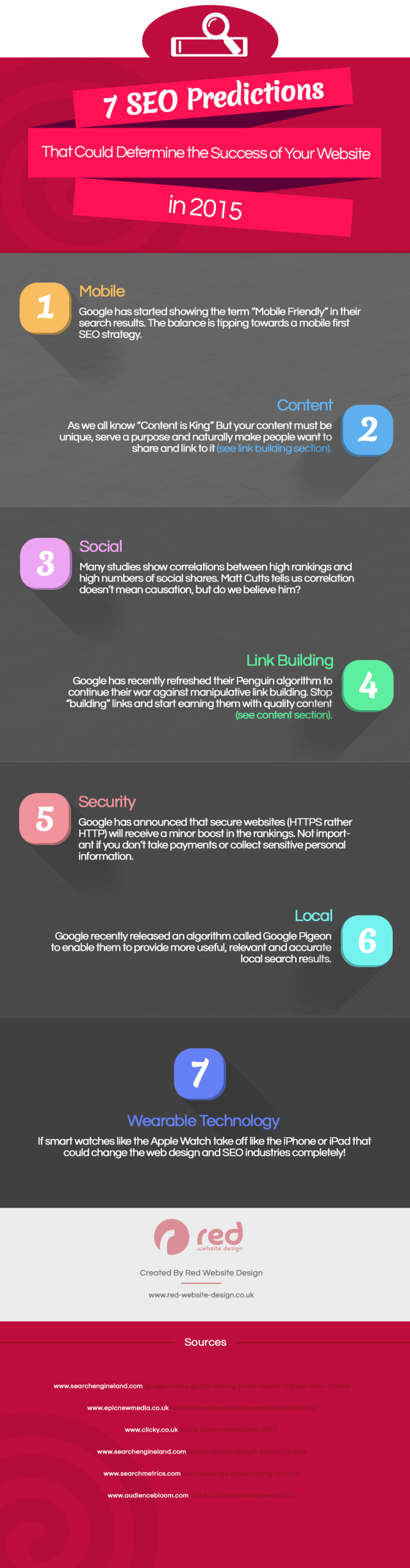 seo tips for 2015