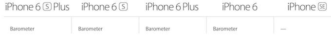No baromete