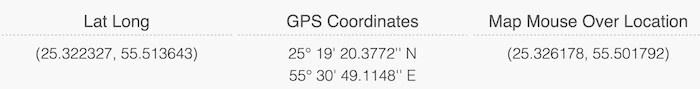 GPS Coordinate
