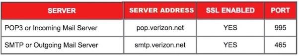 Verizon email Settings