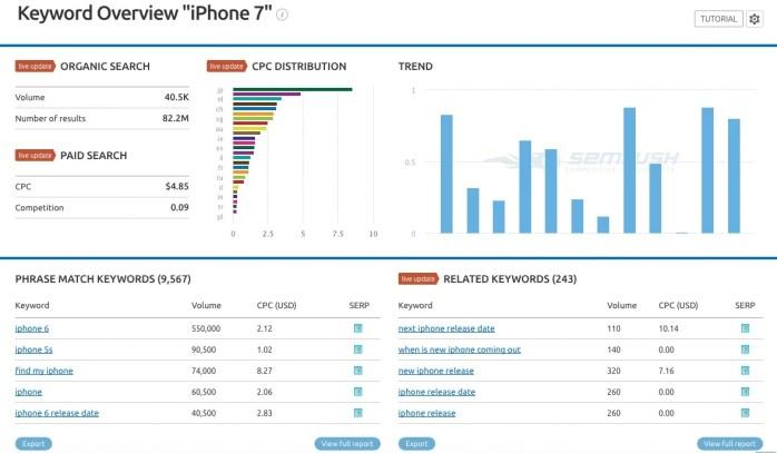 iPhone 7 Keyword Search Matrix