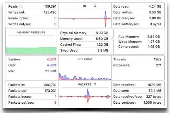 task-manager-mac-actirvity-monitor