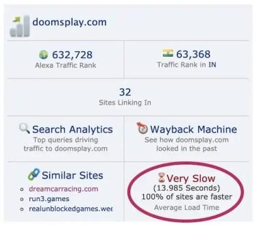 Alexa Site Slow