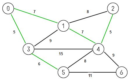 kruskal-6