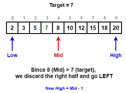 binary-search-1