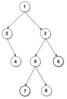 distance-between-two-nodes