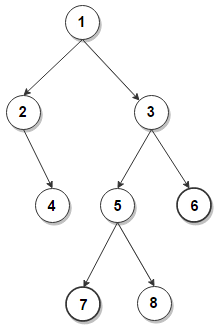distance-between-two-nodes