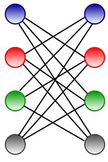 graph-coloring-2