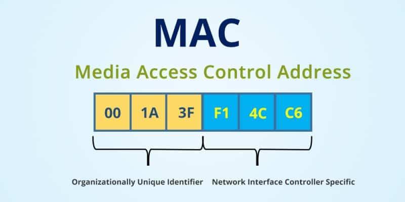 mac address block
