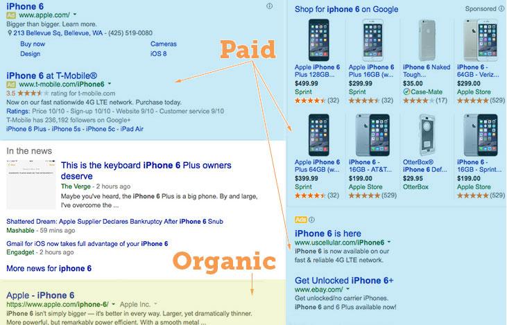 Organic Listing and paid listing