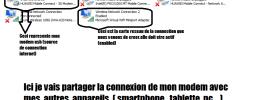 Comment partager l'internet du PC avec son smartphone sur Windows sans logiciel