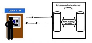Normal switch server application