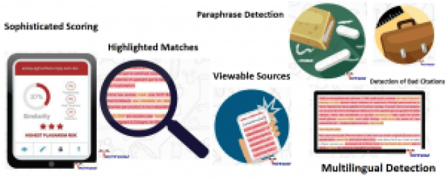 """Features of Plagramme """"Plagiarism Checker"""" Tool"""