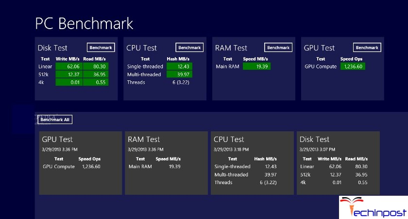 what is the best free benchmark software