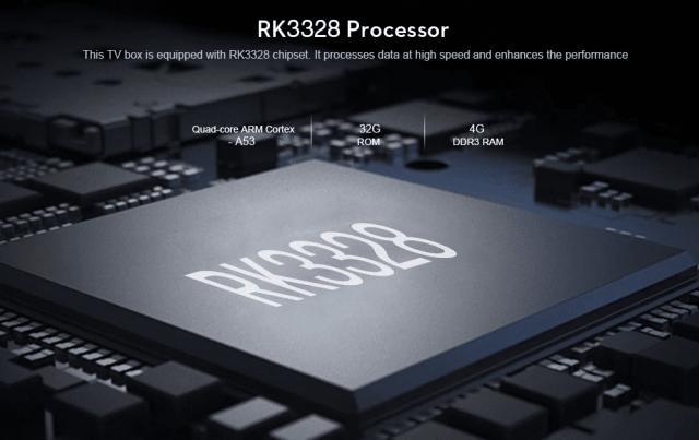 Tanix TX28 RAM