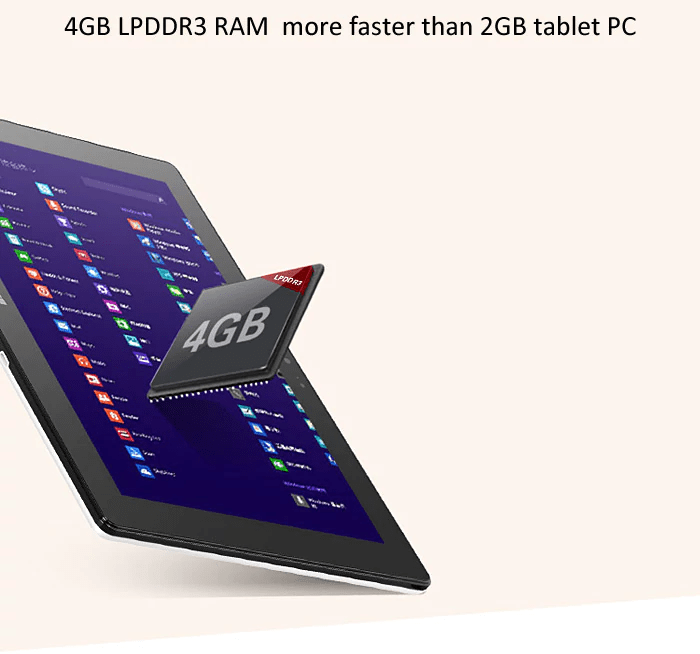 Voyo WInpad A9 Ram