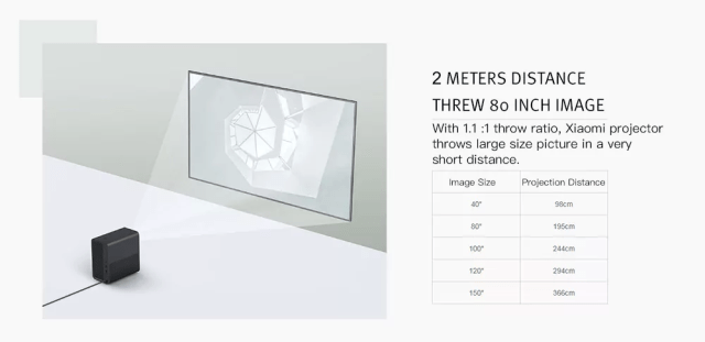 Xiaomi TYY01ZM DLP 3500 Lumens Projector Distance