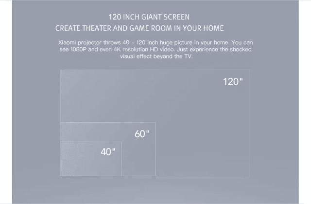 Xiaomi TYY01ZM DLP 3500 Lumens Projector Screen Size