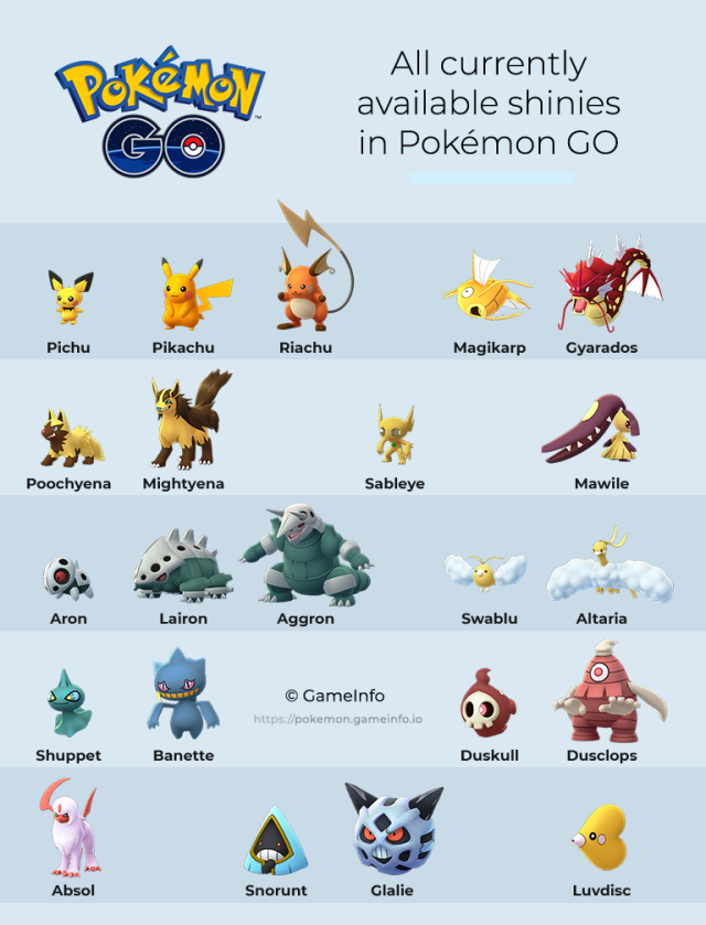 Pokemon Go Shiny List