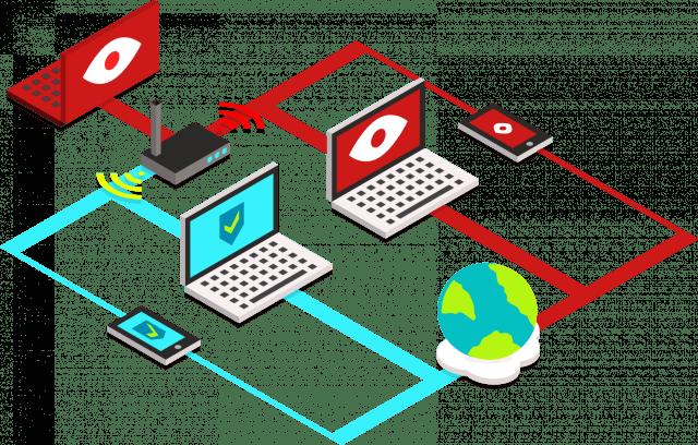 VPN For Students