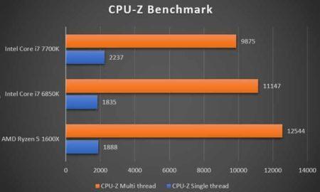 Processor: Benchmarks