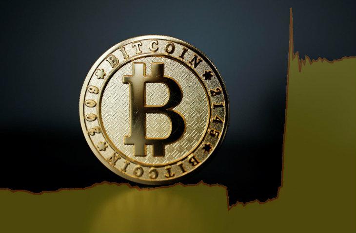 Bitcoin 7000 dolar