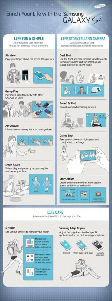 infographic s4
