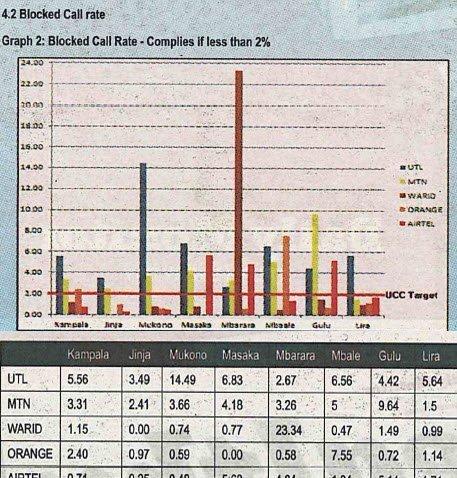 UCC results CBR_3