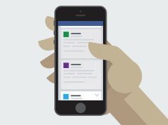 who facebook ads work