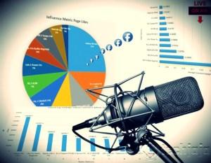best performing radio stations in Uganda based on Facebook_hero